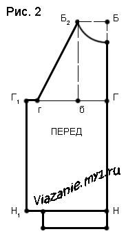 Построение чертежа переда: схема