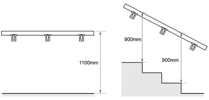 Best Handrail Positioning Handrail Stainless Steel Angle 640 x 480