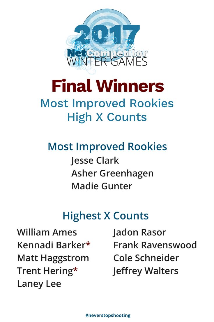 Congrats to our Winter Games winners in Most Improved Rookie & Highest X Counts!  Special recognition to Kennadi Barker & Trent Hering for earning highest X's in multiple #rifle #airrifle #pistol events!   View the full results of the league on our website at  and #neverstopshooting