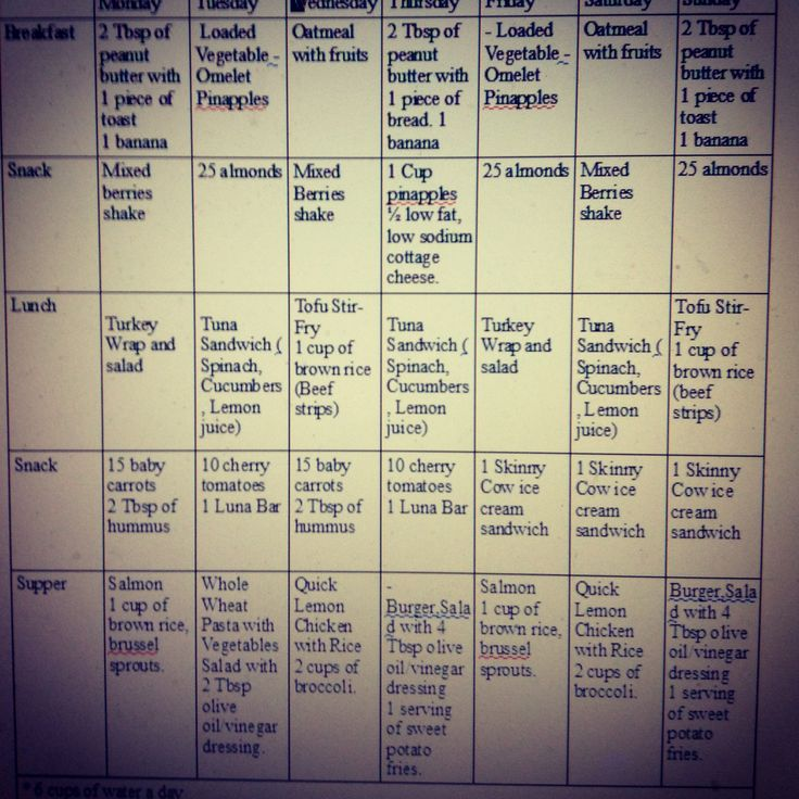 My eating healthy schedule starting Monday !!