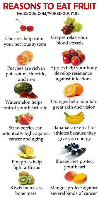 Wow, I looked at this not for the weight loss part but just the poster here above. I didn't know some of the basic fruits could do what they do...