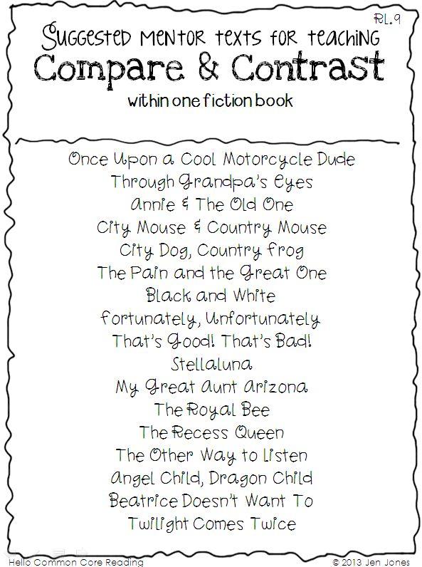 Pinterest Anchor Chart Main Common Core Idea