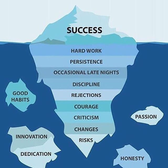 That's what success is  - - - - - - - - - - - - - - - - - - - - - - - - - - - - - -  #work#success#working #grind#founder#startup#money #magazine#moneymaker#globalshift #startuplife#successful#passion #inspiredaily#hardwork#hardworkpaysoff#desire#motivation#motivational#lifestyle #happiness#entrepreneur#entrepreneurs#entrepreneurship#entrepreneurlife #business#businessman#quoteoftheday#businessowner#businesswoman  @taylorswift@cristiano@neymarjr@kendalljenner@leomessi@nickiminaj…