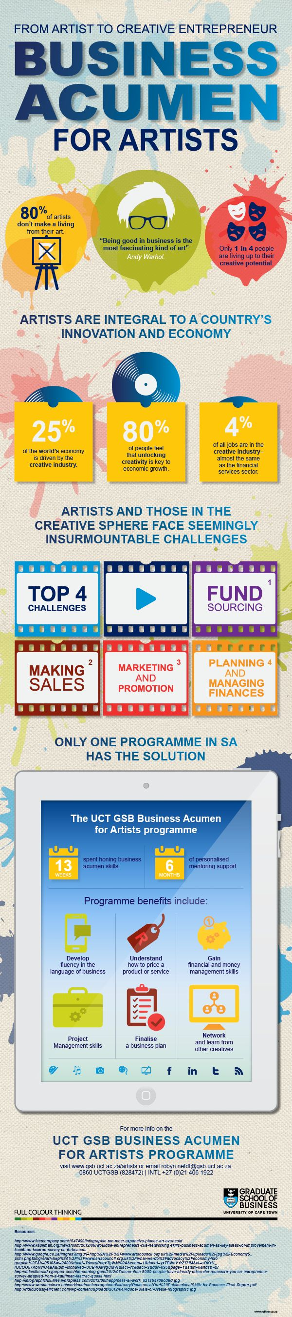 Business Acumen for Artists is a University of Cape Town Graduate School of Business programme which teaches artists everything they need to know about the basics of business: http://goo.gl/IXq7Lk