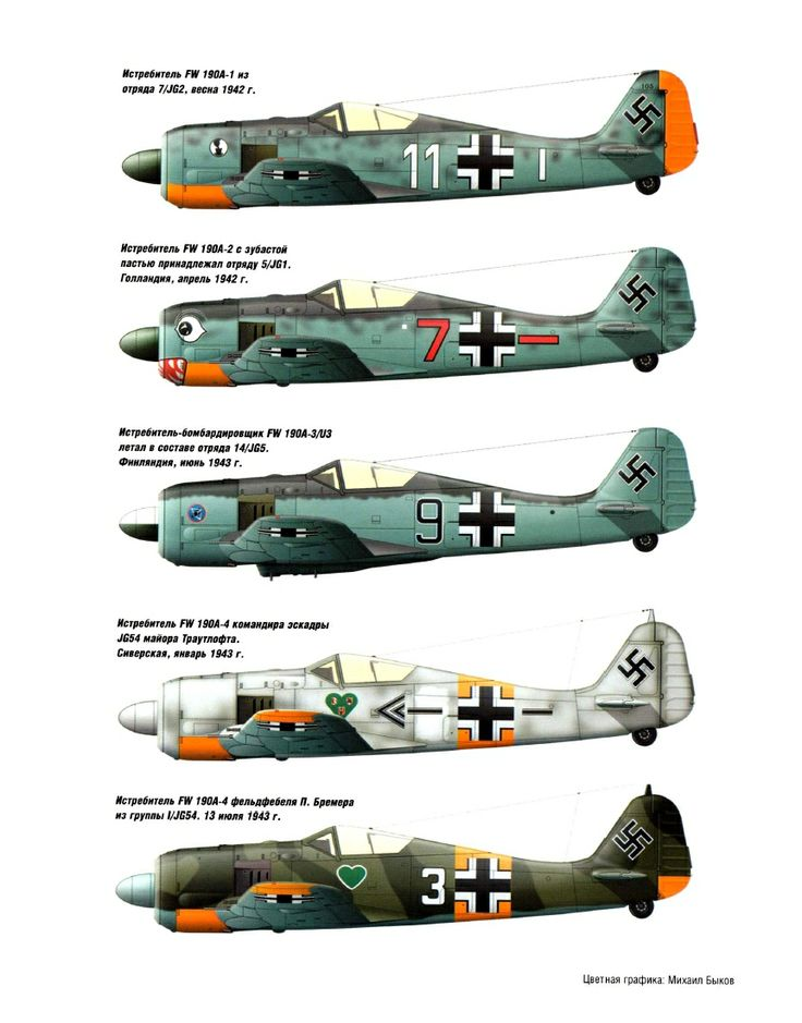 Focke-Wulf Fw 190 Colours I