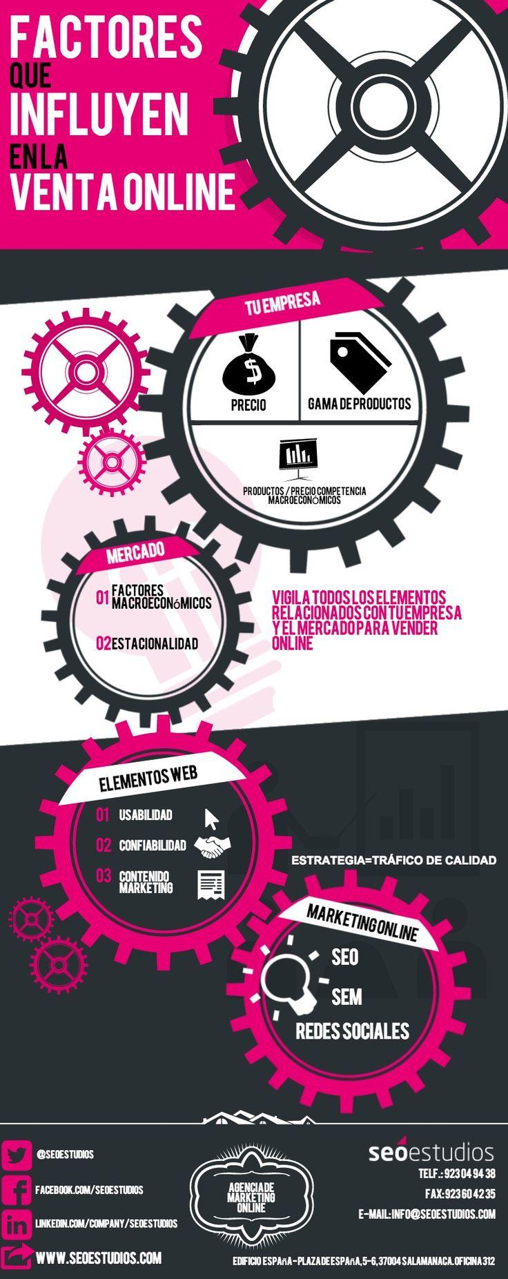 Cómo aumentar las ventas online.  Factores que influyen #marketing