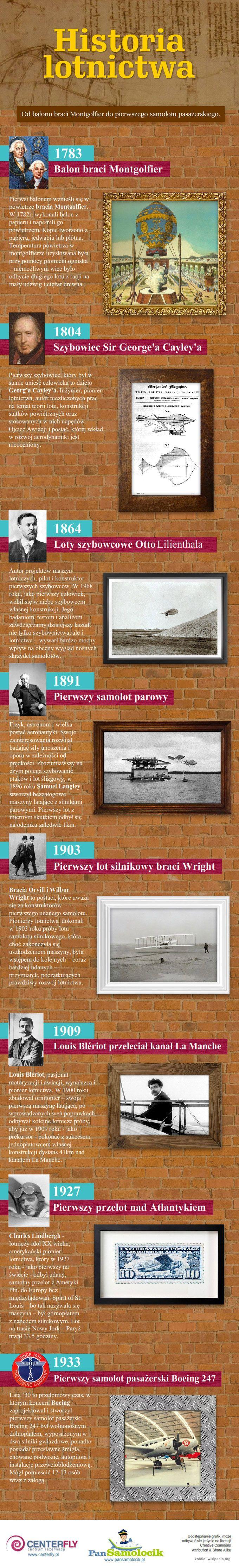 Historia Lotnictwa - Infografika  http://www.nlogo.pl/portfolio/infografika-historia-lotnictwa