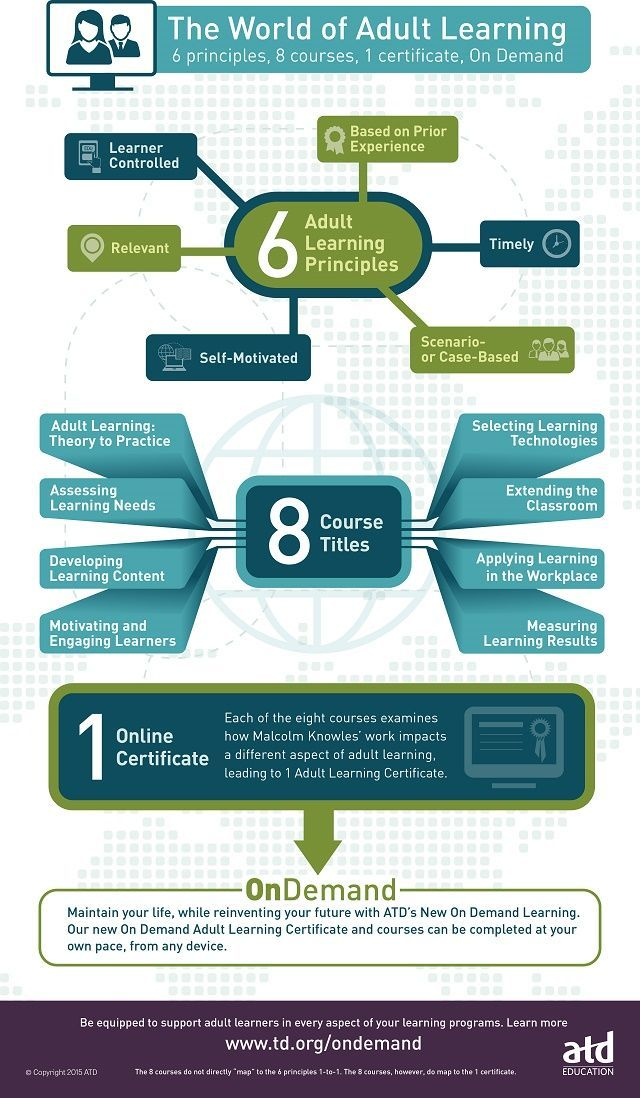 Les 25 meilleures idées de la catégorie Online certificate - managing editor job description