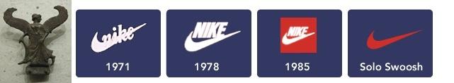 """NIKE. Creado en 1971 por una estudiante de diseño en la facultad donde tenía una cátedra de finanzas Phil Knight (fundador de Nike), que cobró 35 dólares por él. Lo que muchos llaman """"la pipa de Nike"""" presenta el ala de la diosa Niké de quien la empresa toma su nombre. Simboliza victoria, triunfo, rapidez y movimiento. El nombre en ingles del logo es Swoosh. A Knight no le gusto mucho el logo, pero como tenía prisa por tener un logo para imprimir en las cajas que estaban esperando se…"""