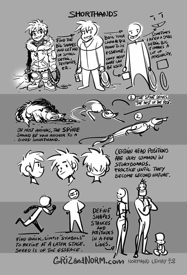 Character Design Definition : Best ideas about tuesday tips griz norm on