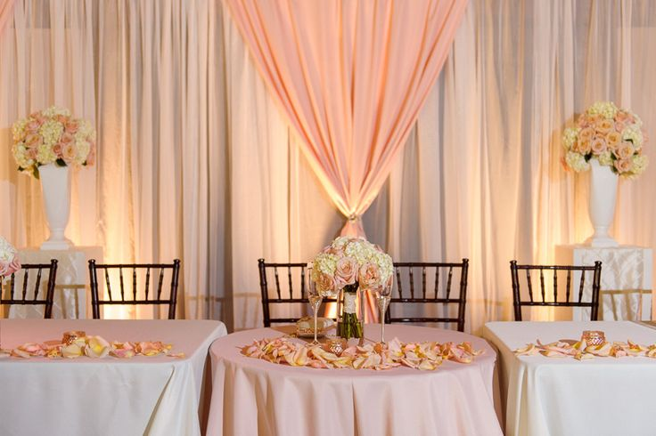 Cocoa Room wedding reception