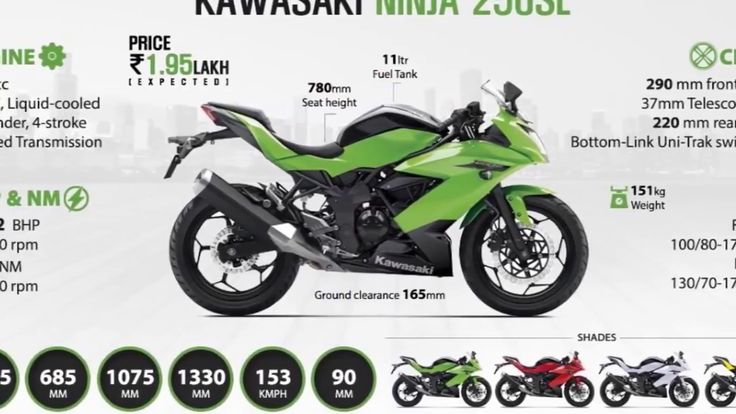 Top 10 Sports Bike in India Under 3 Lakhs l