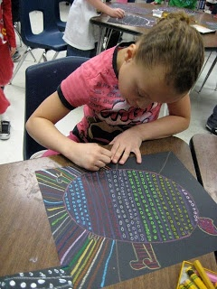 Mini Matisse: Aboriginal Design: 2nd - 3rd grade Integrates History and Art