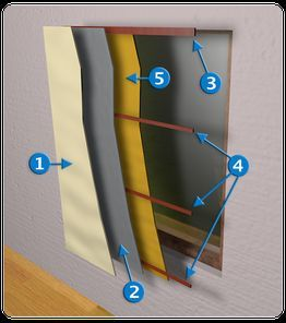 Kume curtain - Insulating curtains that cut heat losses through windows by 50%