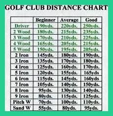 Golf Clubs - Clone Golf Clubs - Top Five Reasons to Choose Clone Golf Clubs For Duffers ** You can find more details by visiting the image link. #GolfClubs