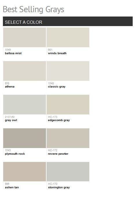 Benjamin Moore - Best Selling Grays.  Love the Classic Gray!
