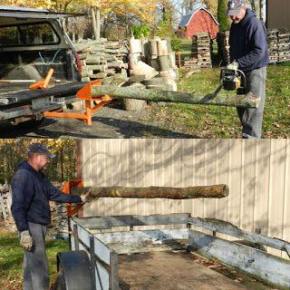 Scie cheval bois en support Drill Électrique fruit moulin Punta conica spaccalegna : Scie cheval bois en support