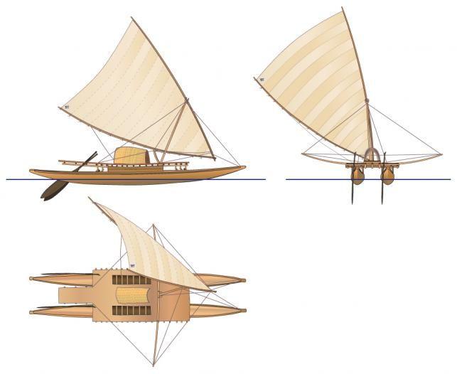 Catamaran des Tonga