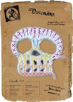 le-diacrane #skull #sugarskull