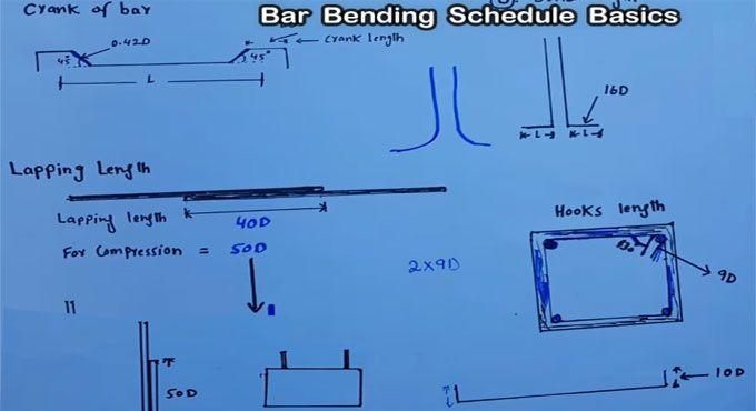Basics Formula Of Bar Bending Schedule Bbs In 2019