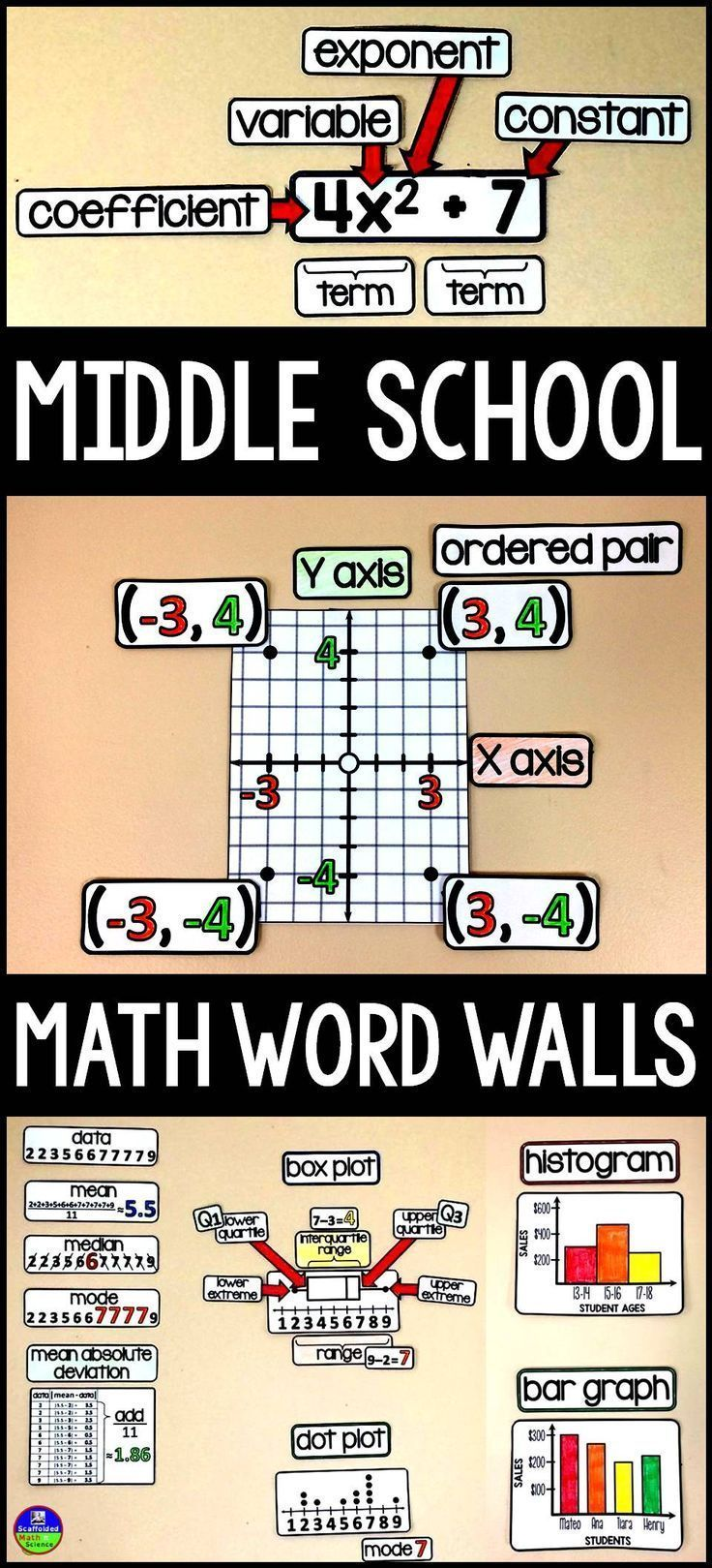 Math word walls for 6th grade, 7th grade and 8th grade. There is also a link to a 5th grade math word wall. The vocabulary is shown in context, allowing better access for ELL students and students with special needs. The visuals in these math word walls are engaging classroom decor. #mathwordwalls #middleschoolmath