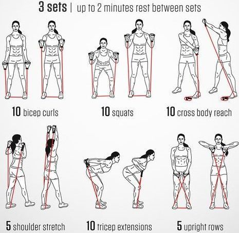 resistance band exercises for men,resistance bands exercises for beginners,resis…