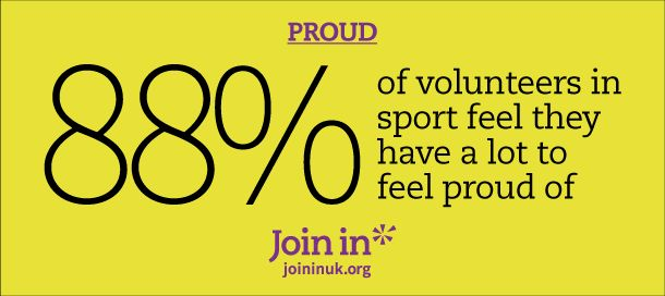 88% of volunteers in sport feel they have a lot to feel proud of.