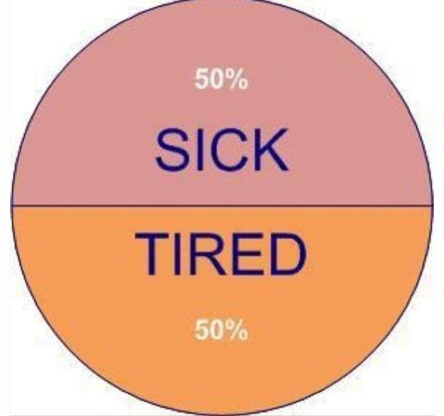 Cannabidiol, or CBD, Benefits for Pain, Mental Illness & Anxiety