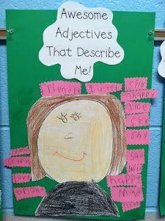 Adjectives - I like the idea of having the kids post adjectives about their classmates on one another's self portraits.