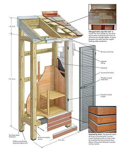 A Small Stylish Shed - Fine Homebuilding Article