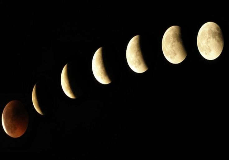 Siklus Bulan Bulan bergerak mengelilingi Bumi setiap 27,3 hari, tetapi 29,5 hari bulan baru ke bulan baru. Selama mengelilingi Bumi, ia diterangi dari berbagai sudut oleh Matahari.Fase bulanadalah bentuk bulan yang selalu berubah-ubah jika dilihat dari Bumi.  Bulan tidak memiliki cahaya sendiri. Ia mendapatkan cahaya dari pantulan sinar matahari. Bagian terang Bulan sedang mengalami siang hari.  Tahukah Anda? Negara-negara