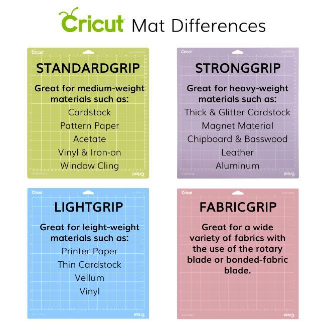 Pin On Cricut Tips Tricks