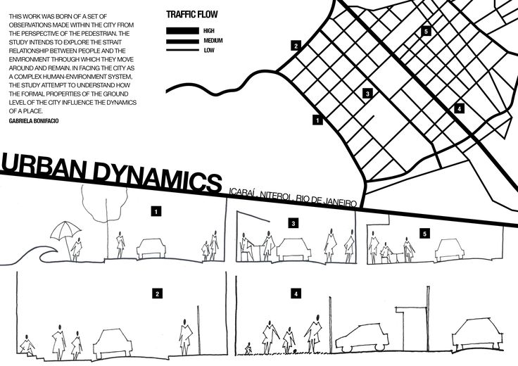 WEEK 1 Hi! I am a master student in urbanism and I live in Brazil. This traced/mental map was born of a set of observations made within the city from the perspective of the pedestrian. The study intends to explore the strait relationship between people and the environment through which they move around and remain. In facing the city as a complex human-environment system, the study attempt to understand how the formal properties of the ground level of the city influence the dynamics of a…