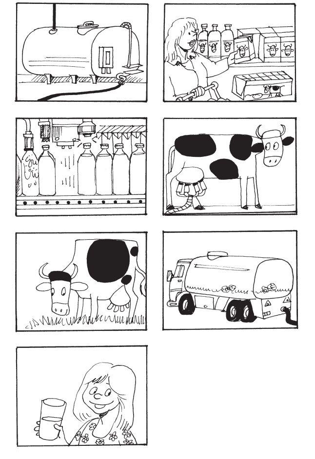 De weg van melk
