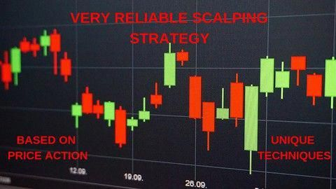 Intraday Trading Strategy Intraday Scalping Crudeoil Stock