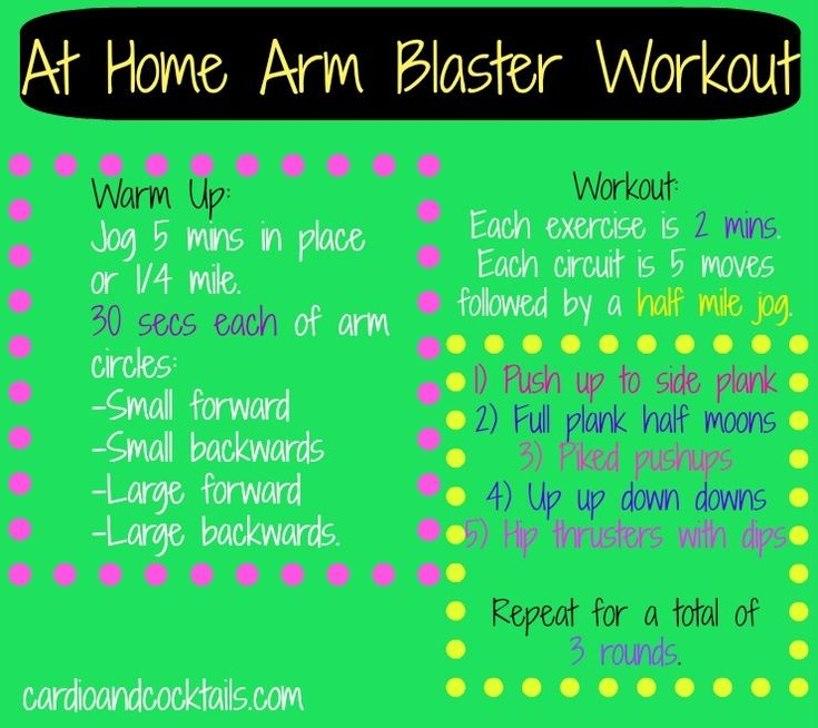 Quick Strategies In Strength Training Uncovered: Best 25+ Arm Workouts At Home Ideas On Pinterest