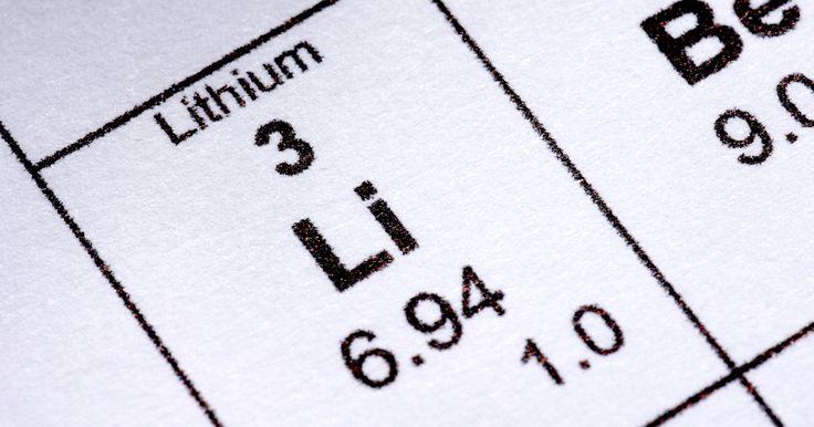 Comidas que são fonte natural de lítio. O lítio é um mineral geralmente encontrado no solo, na água e em muitos alimentos. Ele também é considerado um sal e é absorvido pelas plantas e animais em quantias minúsculas. A ingestão de lítio depende do local de produção dos alimentos, porque algumas áreas geográficas possuem mais lítio do que outras. Esse mineral também tem sido usado por ...