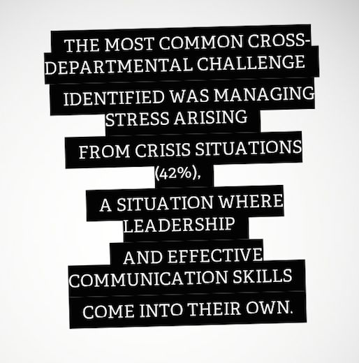 Leadership, technical skills and effective communication are key for finance success | simply communicate