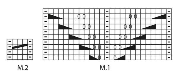 Neulotut DROPS pitsineulesukat Fabel -langasta Ilmaiset ohjeet DROPS Designilta.