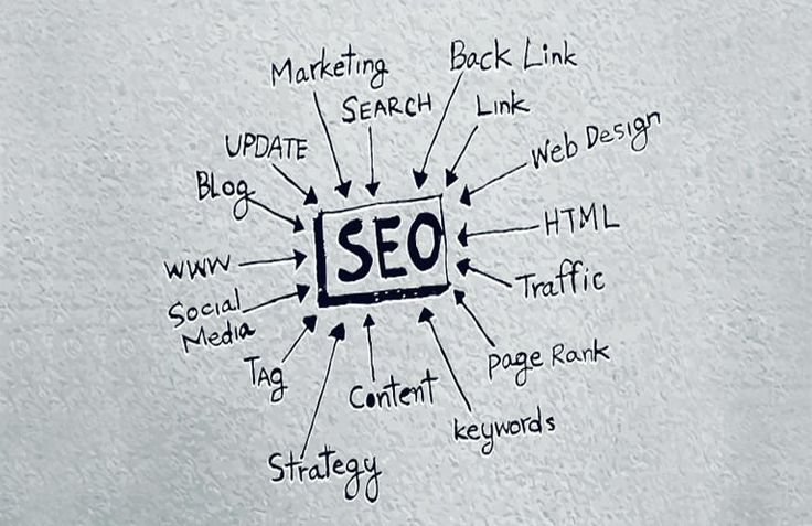 it's very complicated and time-consuming to get to first page search results. Search Engine Optimization In the long run, this is the most effective way and has long-lasting results. The longer we stick with it, the better and longer the results will last. #SEO#Miami #SEOServices
