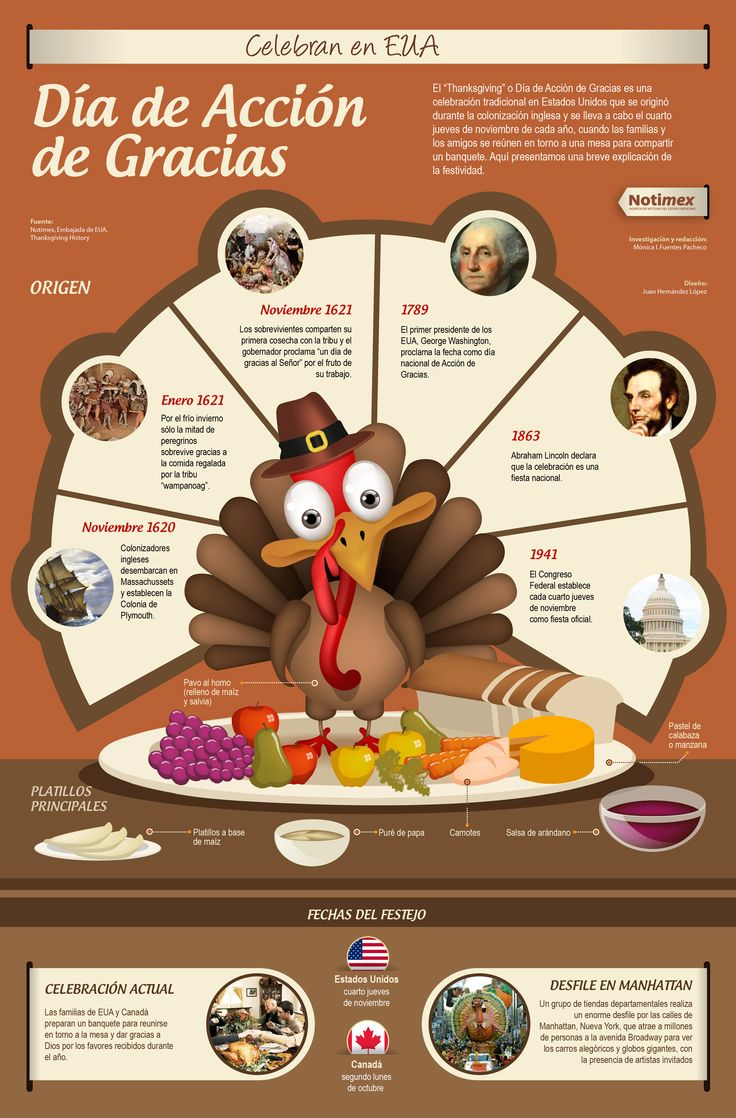 Qué se celebra en el Día de Acción de Gracias