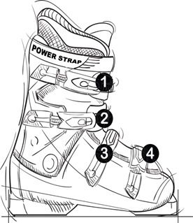 Correctly buckling your ski boots.  I've been doing the buckles in the wrong order.