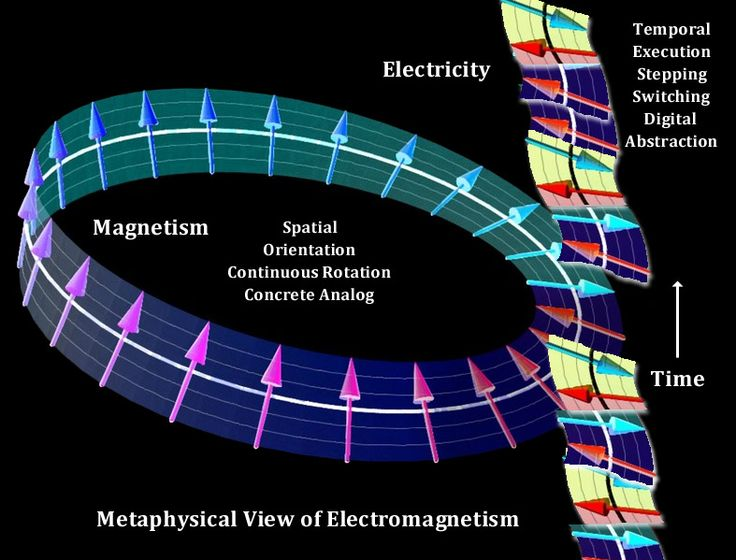 Electromagnetic Spinor