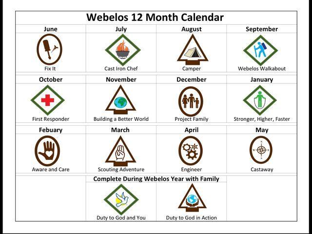 57 best Webelos and Arrow of Light requirements New progra – Webelos Readyman Worksheet