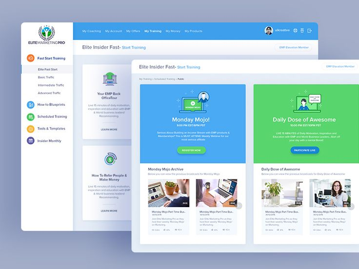 Elite Marketing Pro: Dashboard Design by Naresh Kumar