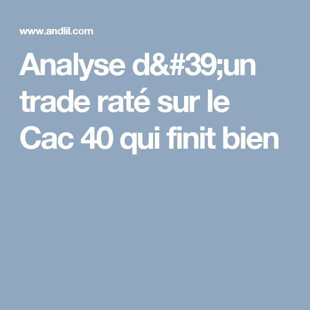 Analyse d'un trade raté sur le Cac 40 qui finit bien