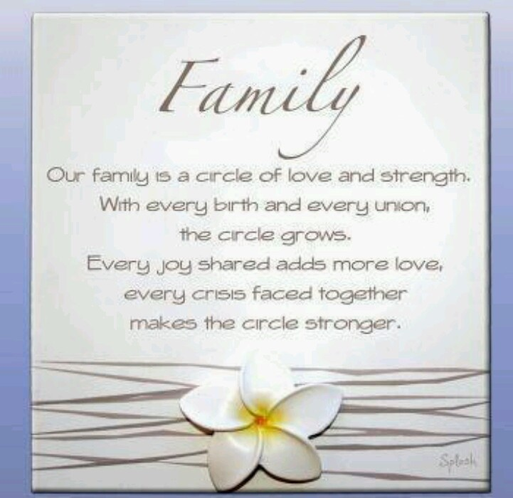 Family Inspiration Quotes Pinterest