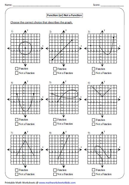 17 Best images about Algebra 2 on Pinterest | Quadratic function ...