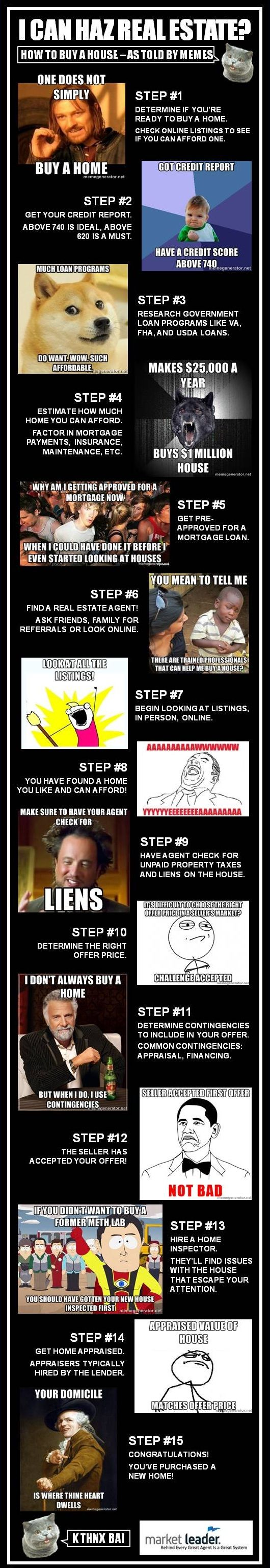 How to buy a house as told by memes home pinterest for Websites for buying homes