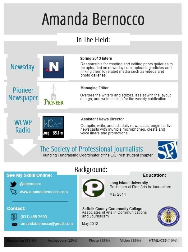 36 best infographic resume images on Pinterest Colors, Creative - post resume